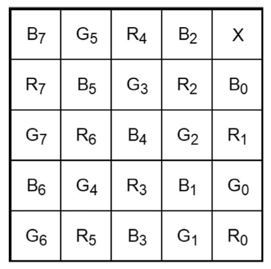 Dhiman-Kasana Components
